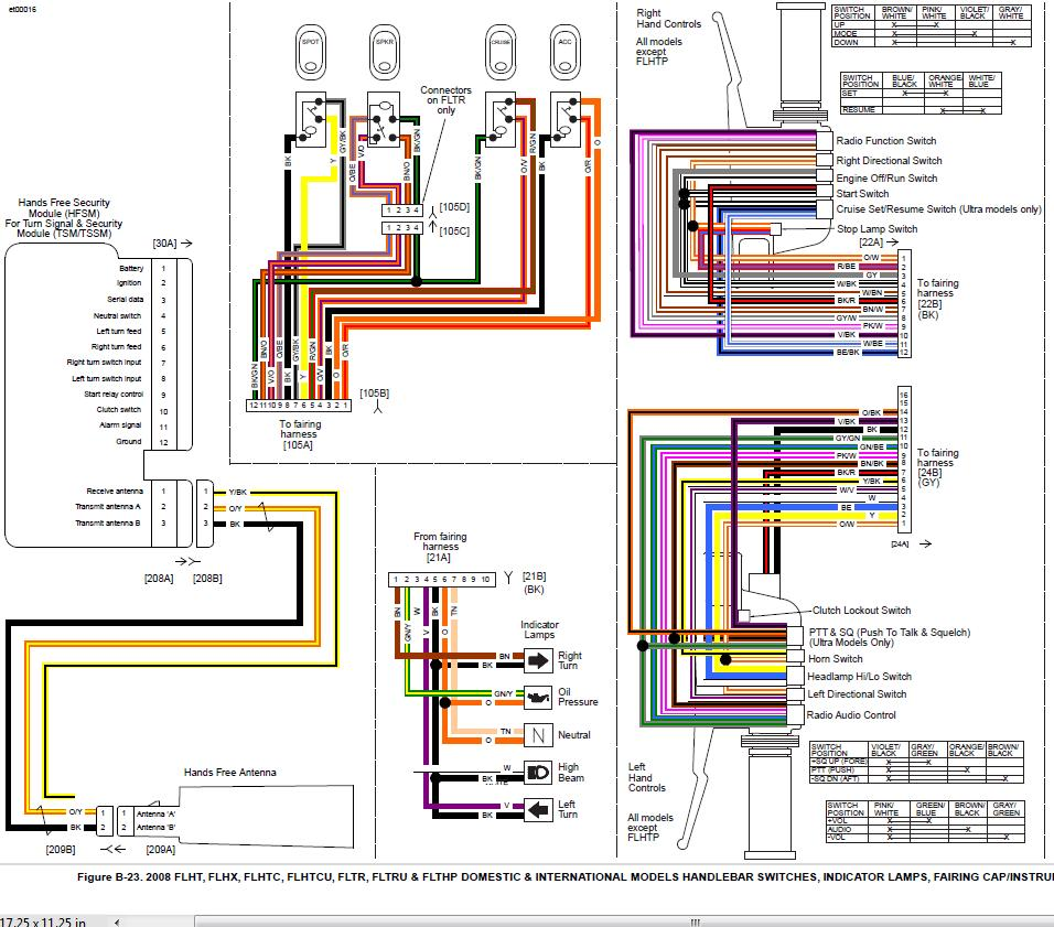 Road Glide Radio Wiring Diagram Trusted Wiring Diagrams \u2022 2016 Harley  Davidson Road Glide Radio Wiring Diagram